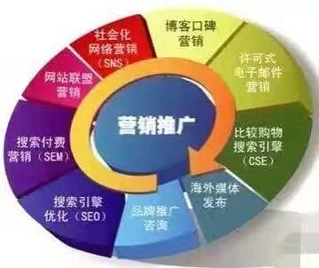 互联网营销推广.jpg