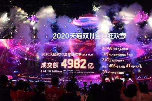 2020年电商双11销售额.jpg